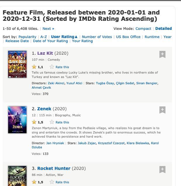 z25715326Q,Lista-IMDb.jpg