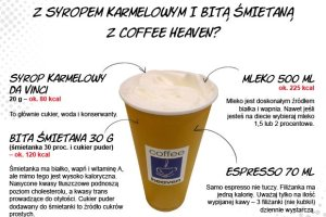 Co siedzi w Cafe Latte?