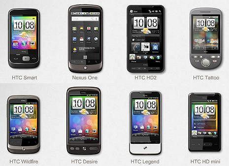 Smartfony HTC z Androidem