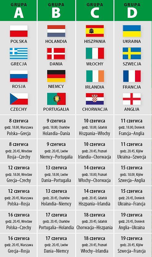 Terminarz Euro 2012 / Euro. Miasta i areny w Polsce, Kazimierz Kunicki, Tomasz Ławecki, Liliana Olchowik-Adamowska, Wydawnictwo Bosz