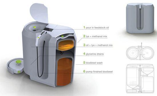 Biodiesel mixer