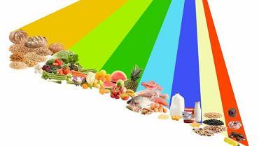 Klasyczna piramida żywieniowa nieodwracalnie odchodzi do lamusa