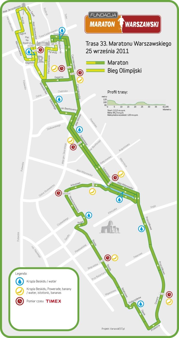 Trasa 33. Maratonu Warszawskiego