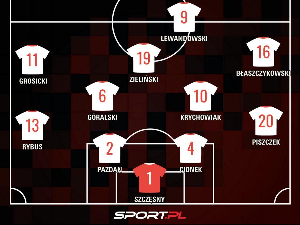 Przewidywany skład reprezentacji Polski na mecz z Senegalem