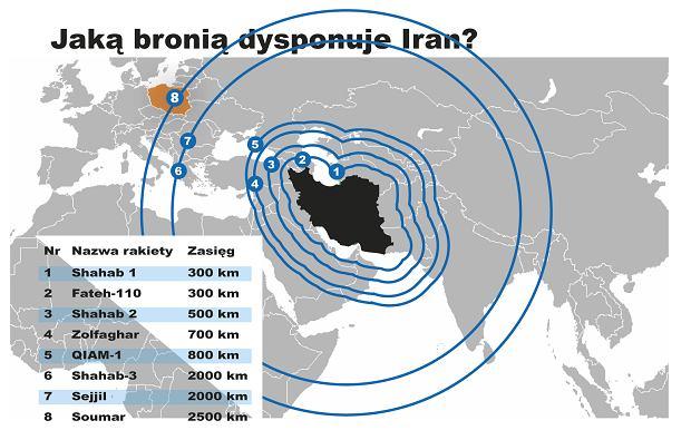 Jaką bronią dysponuje Iran?