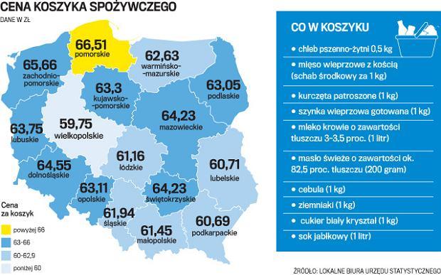 Gdzie w Polsce najtaniej zrobisz zakupy?