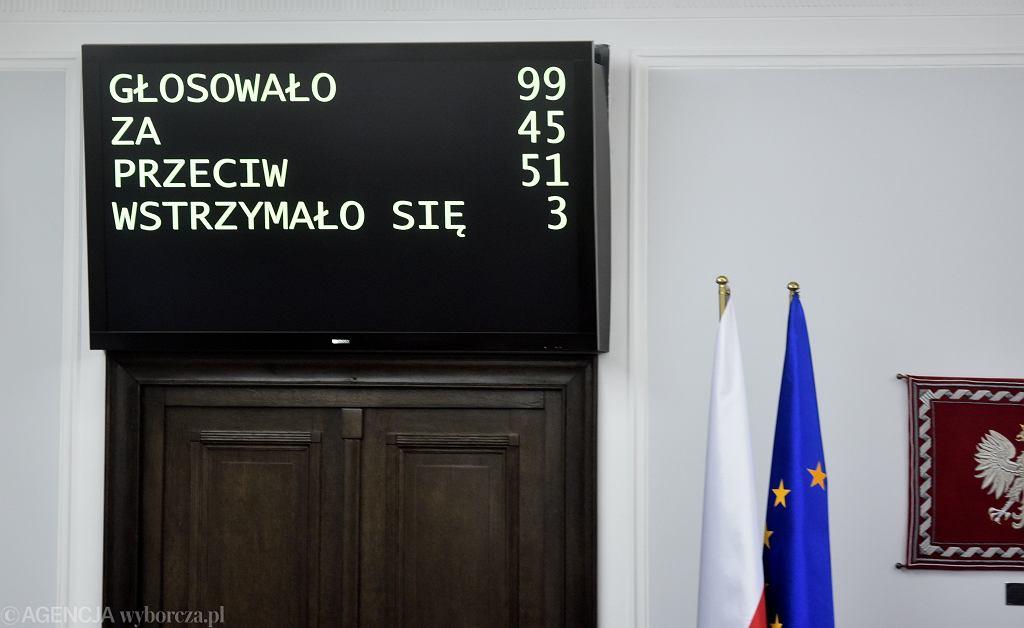 Głosowanie Senatu w sprawie kandydatury Lidii Staroń na RPO