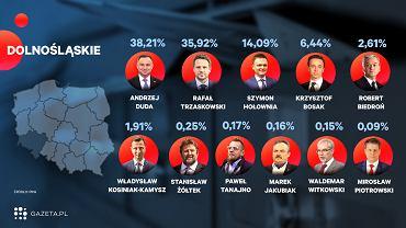 Wyniki wyborów w województwie dolnośląskim.