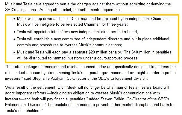 Fragment dokumentu ogłaszającego ugodę między Elonem Muskiem, Teslą i nadzorem giełdowym
