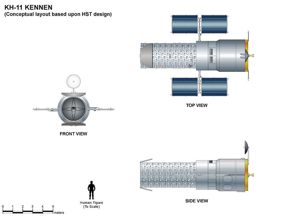 Przypuszczalny wygląd KH-11 w oparciu o założenie podobieństwa do teleskopu Hubble'a