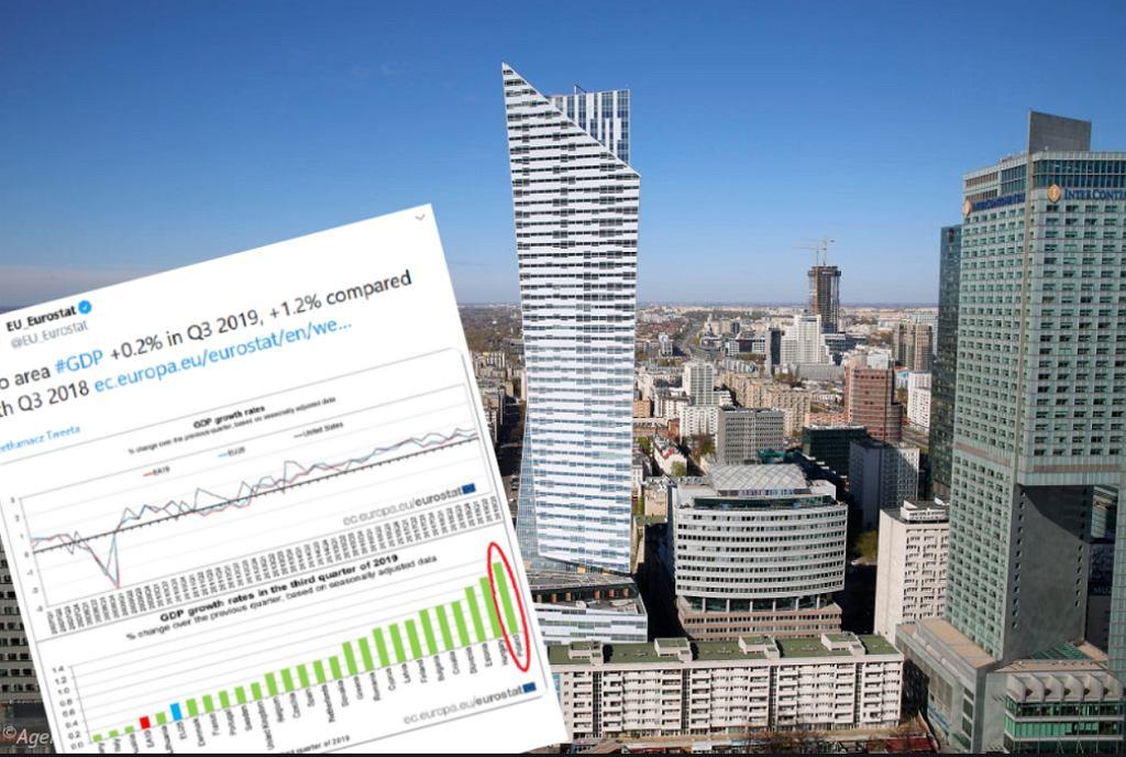 PKB Polski rósł w trzecim kwartale najszybciej w całej UE.