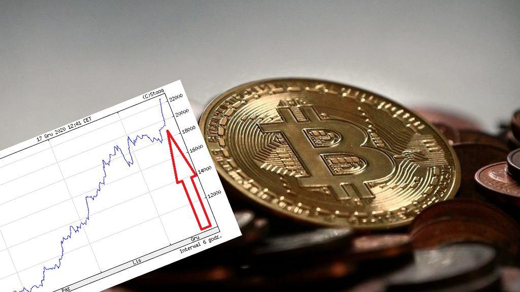 Bitcoin rekordowo drogi