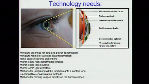 Tak wygląda soczewka kontaktowa napakowana elektroniką