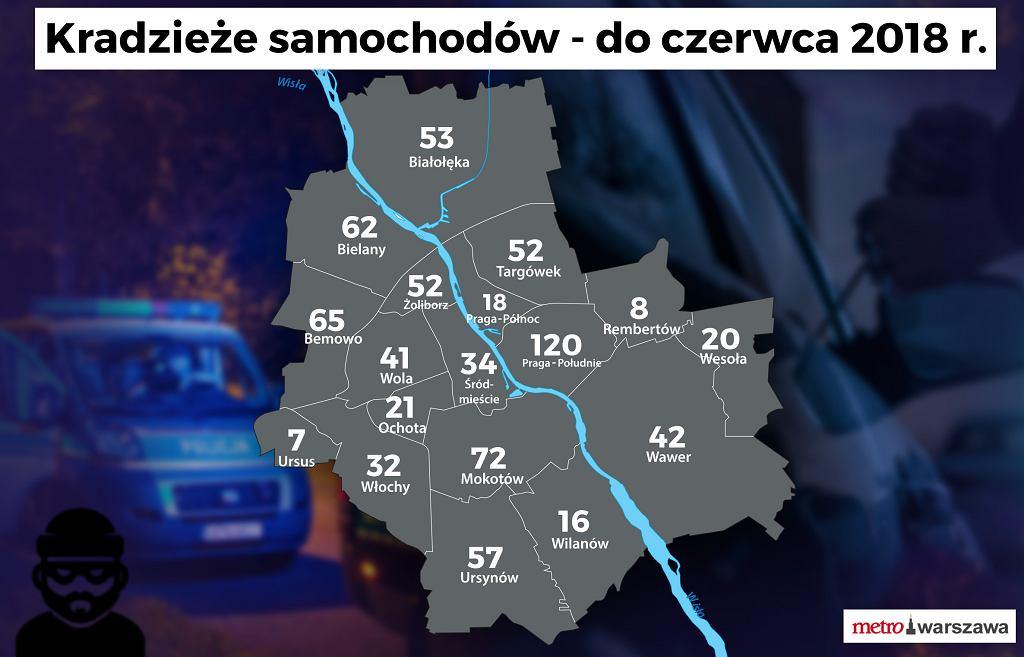 Kradzieże aut w Warszawie