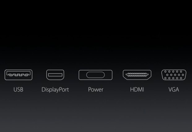 Nowe porty MacBooka
