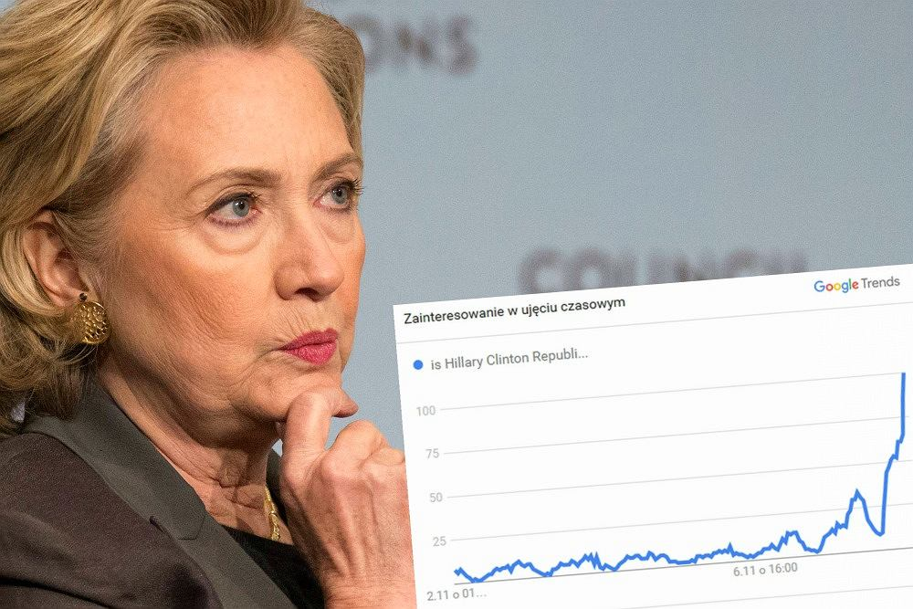 Czego Amerykanie szukają w sieci tuż przed głosowaniem?