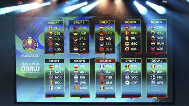 Losowanie grup eliminacji Euro 2020. Dublin