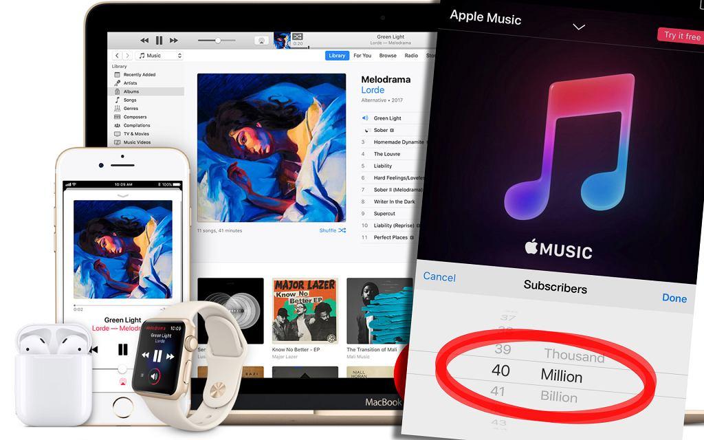 Apple Music rośnie coraz szybciej