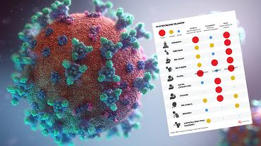 Epidemia koronawirusa. Czym różni się choroba COVID-19 od grypy i przeziębienia?  (zdjęcie ilustracyjne)