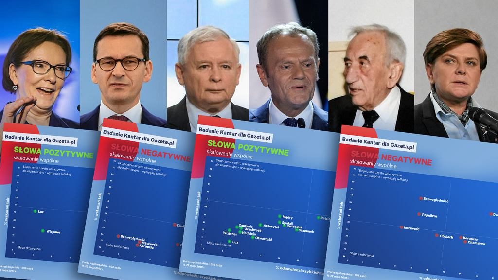 Którego premier (lub którą premier) po 1989 roku Polacy oceniają najlepiej?