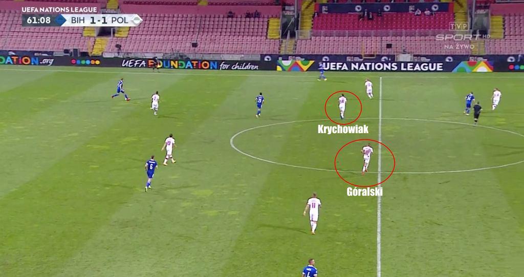 Krychowiak i Góralski ustawieni w jednej linii. Gdy Polska nie miała piłki, miała dwóch defensywnych pomocników grających obok siebie