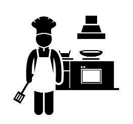 Ekonomia kuchni