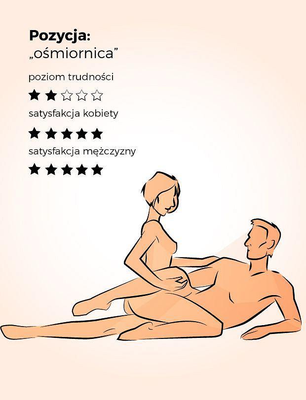 pozycja seksualna, aby kobieta tryskała