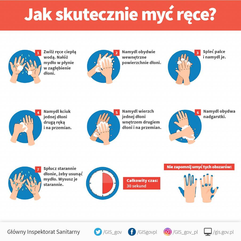 Jak prawidłowo myć ręce