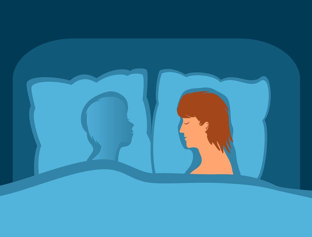 Lęk przed samotnością