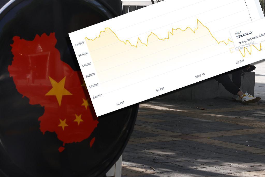 Bitcoin we wtorek spadł poniżej 40 tys. dolarów