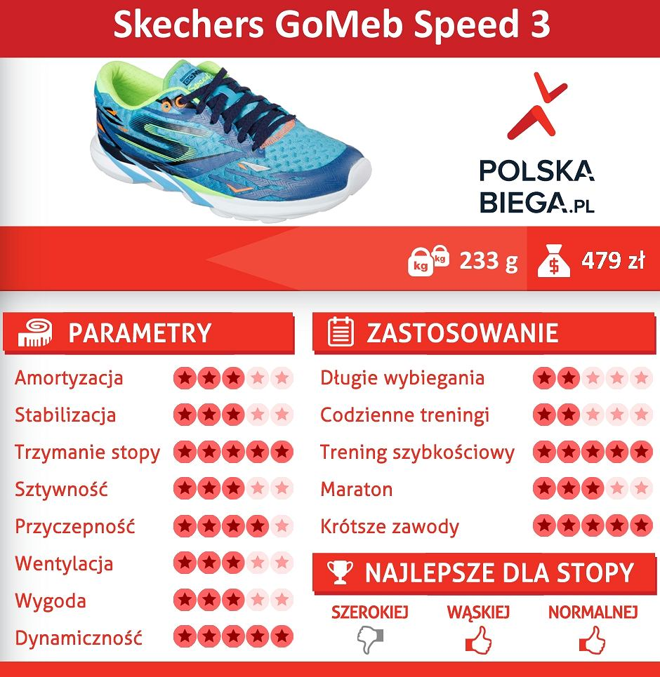 Skechers GoMeb Speed 3