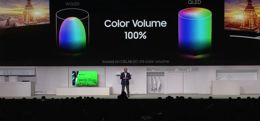 Według Samsunga QLED to najdoskonalsza technologia wyświetlania obrazu