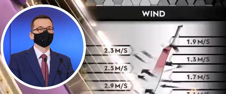 """Komentatorzy Eurosportu zakpili z premiera. """"Wyeliminowanie wiatru jest dziecinnie proste"""""""