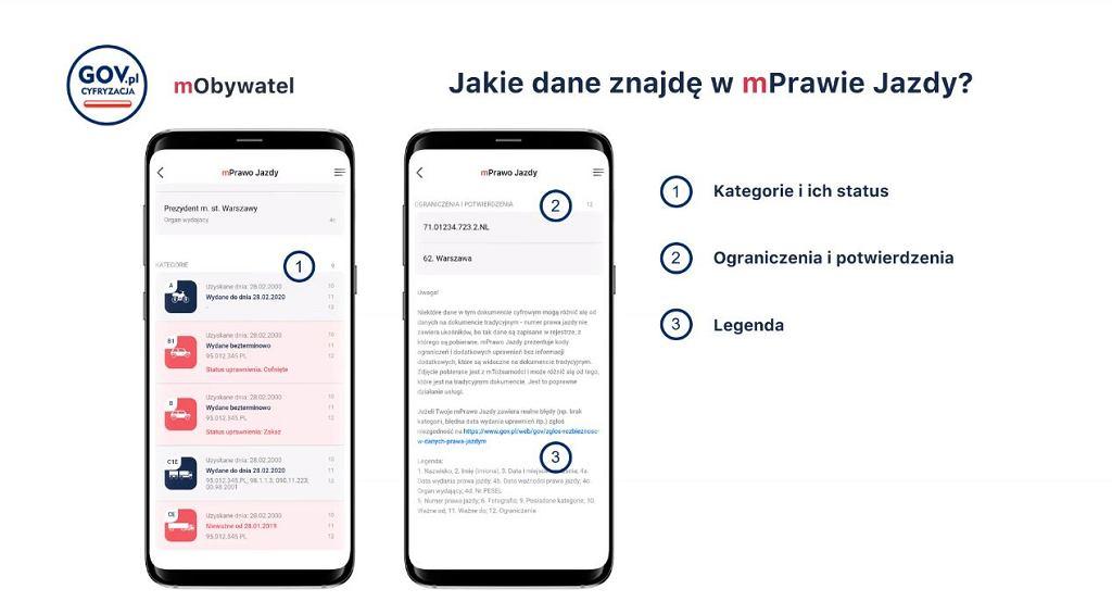 Aplikacja mObywatel - mPrawo Jazdy