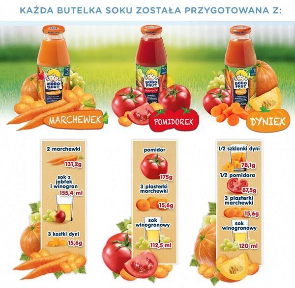 soki z warzywami
