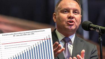 Prezydent Andrzej Duda twierdzi, że za pięć lat średnie zarobki w Polsce mogą wynieść 2000 euro