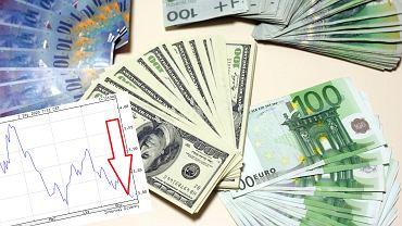 Kurs dolara jest najniższy od lipca 2019 roku
