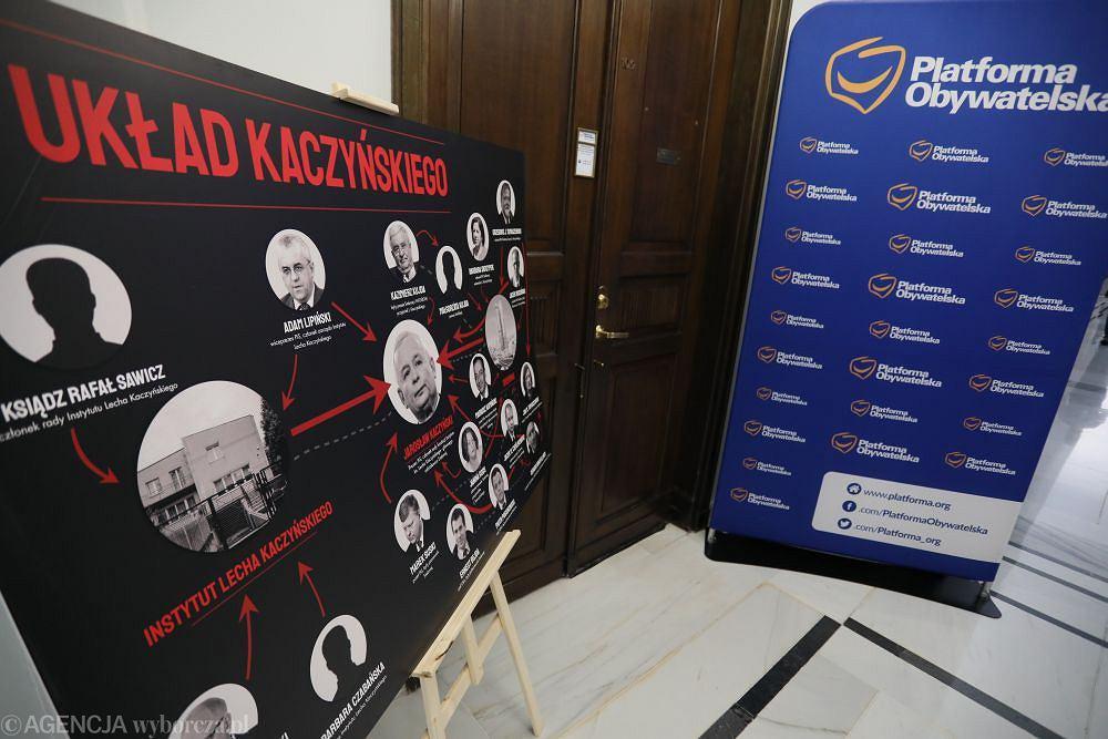 Powrocila tablica Uklad Kaczynskiego
