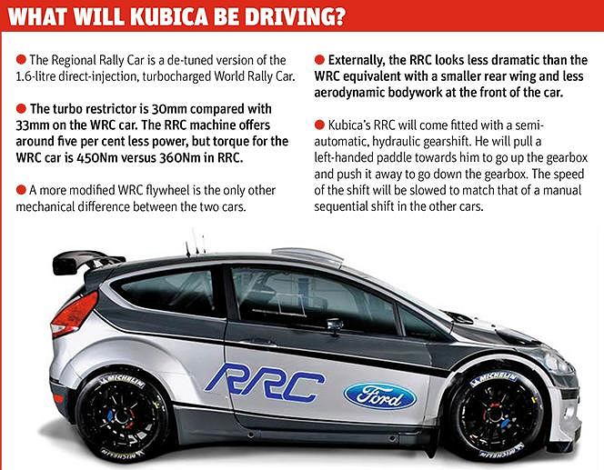 Autosport: takim autem prawdopodobnie będzie ścigał się Kubica