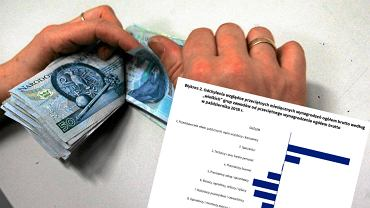 GUS opublikował raport o wynagrodzeniach.