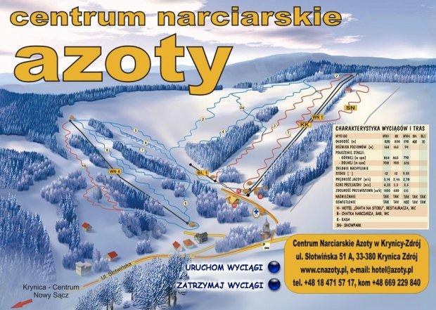 Azoty - trasy