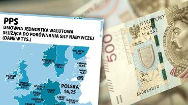 Siła nabywcza Polaków na tle innych narodów wyrażona w PPS - umownej walucie