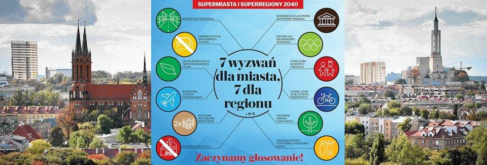 Supermiasta i Superregiony 2040. Wyzwania dla Białegostoku i województwa podlaskiego