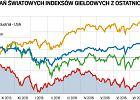 Polska giełda na kolanach. Akcje tańsze o jedną piątą