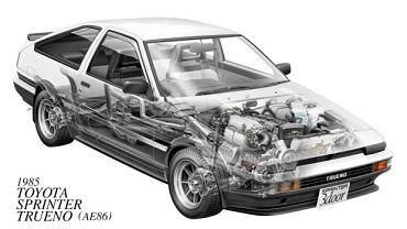 Toyota Sprinter Truneo (AE-86)