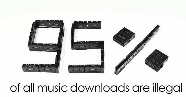 rynek muzyki
