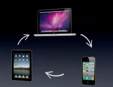 Back to the Mac - historia zatoczyła koło