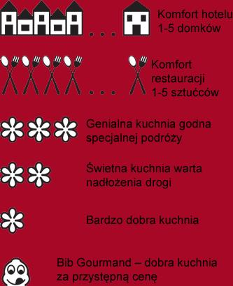 le guide rouge, gwiazdki, michelin, dobra restauracja