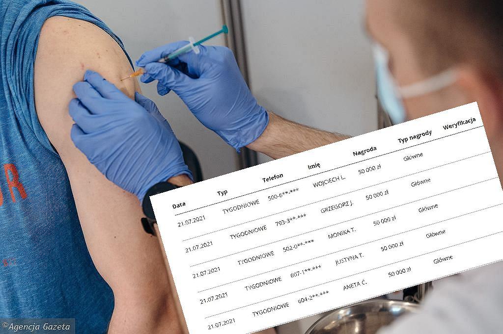 Loteria szczepionkowa. Gdzie wyniki? (zdjęcie ilustracyjne)