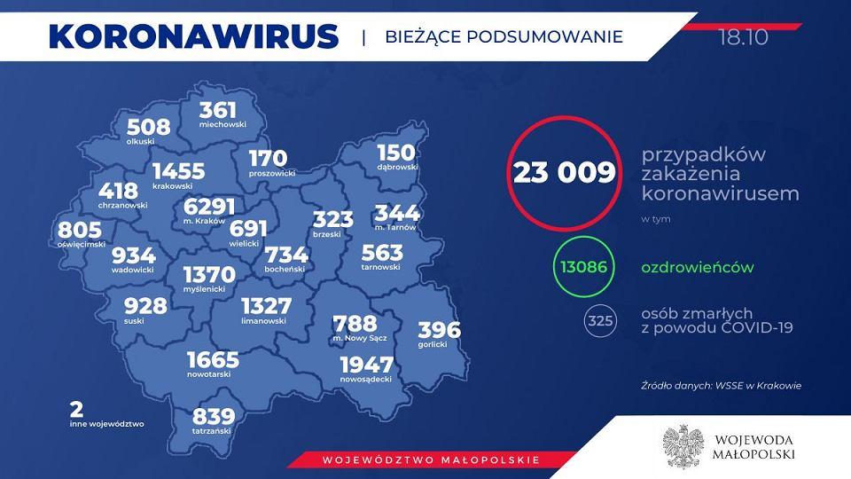 Zakażenia koronawirusem - 18 pażdziernika